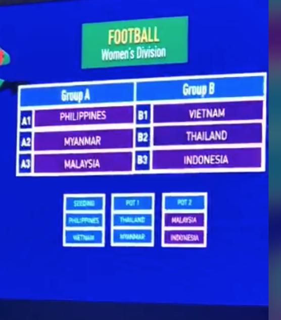 Kết quả bốc thăm bóng đá Nam SEA Games 30: Việt Nam cùng bảng Thái Lan - 2