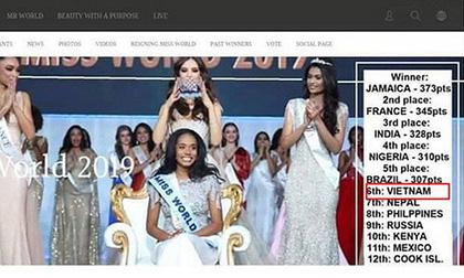 Lộ BXH gây tiếc nuối tại Miss World, Lương Thùy Linh suýt lọt top 5?