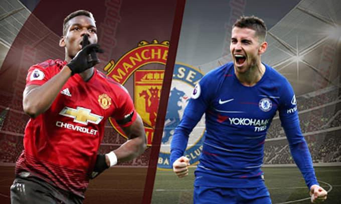 Manchester United vs Chelsea – Trận đấu rực lửa trên sân Old Trafford