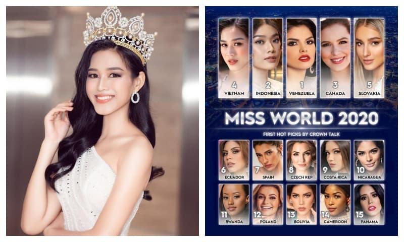 Hoa hậu Đỗ Thị Hà đã lọt top gương mặt hot nhất Miss World 2021