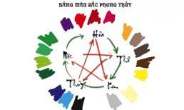 Mệnh Thủy hợp màu gì để gọi thần may mắn, sự nghiệp hanh thông
