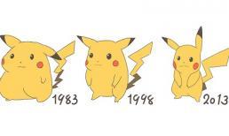 Sự thay đổi ngoại hình theo thời gian của 10 nhân vật anime nổi tiếng nhất Nhật Bản
