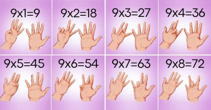 Một số mẹo dạy trẻ cách làm toán cực nhanh