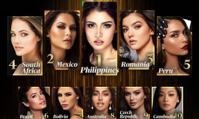 Chuyên trang sắc đẹp nổi tiếng dự đoán top 20 Hoa hậu Hoàn vũ Thế giới