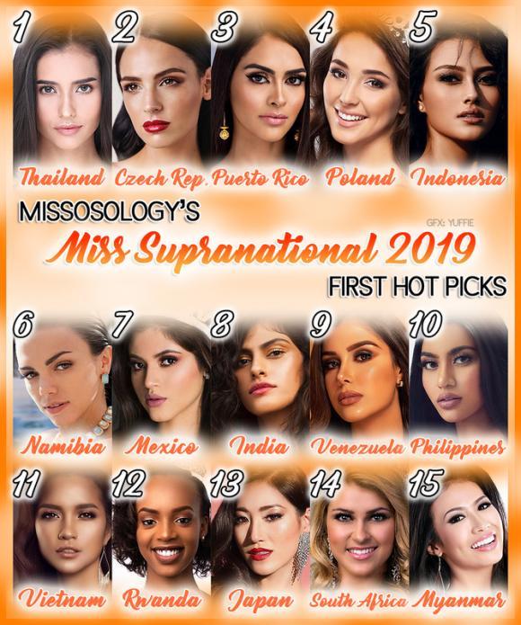 Hoa hậu Siêu Quốc gia 2019, Ngọc Châu, Miss Supranational 2019