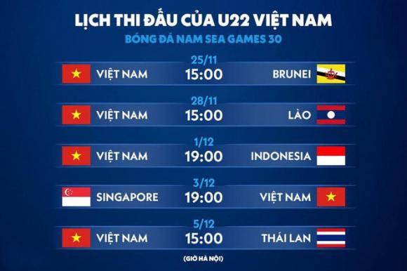 SEA Games 30, U22 Việt Nam, Philippines, phở Hà Nội