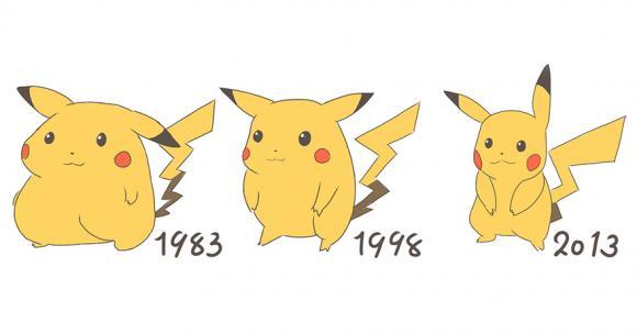 ảnh hài hước, những hình ảnh nhân vật hoạt hình nổi tiếng Nhật Bản, sự thay đổi hình ảnh hoạt hình