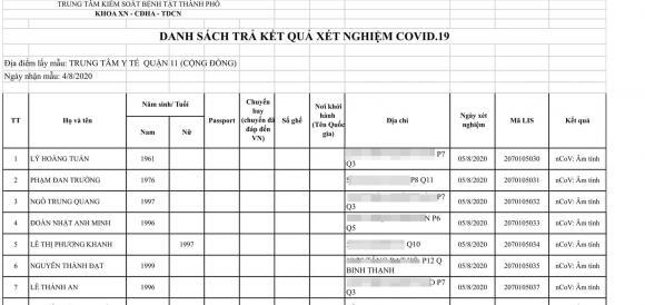 Đan Trường, Covid-19, sao Việt