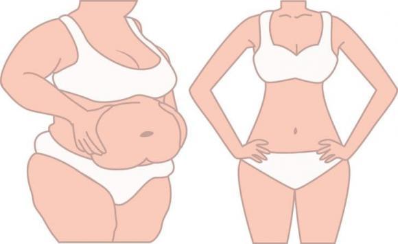 sức khỏe, cơ thể tràn ngập chất độc, cơ thể chứa độc tố