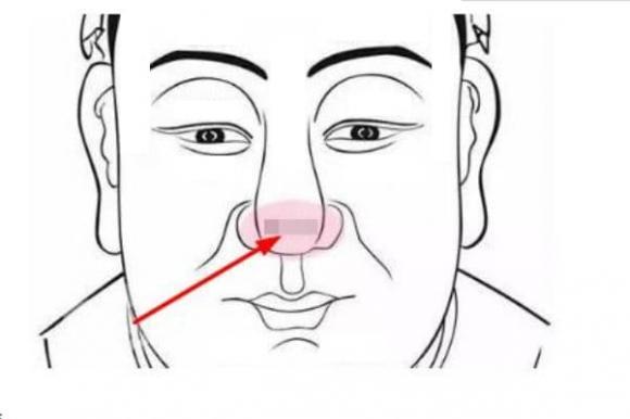 vầng trán, tướng mặt, vị trí nuốt ruồi trên mặt,