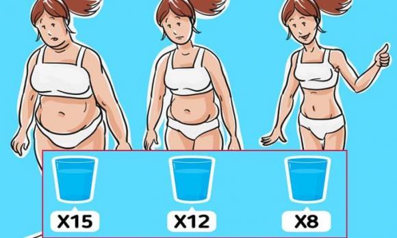 nước uống nào tốt, nước uống, nước khoáng, nước suối, nước đóng chai