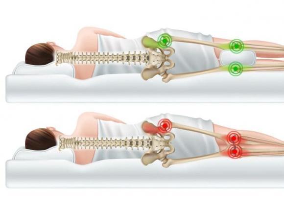 kẹp gối giữa hai chân, lợi ích khi kẹp gối giữa hai chân, sức khỏe