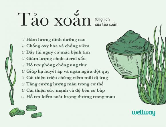 tảo xoắn, chăm sóc sức khỏe, wellway