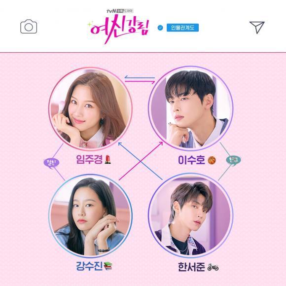 phim hàn quốc, phim True Beauty, Cha Eun Woo