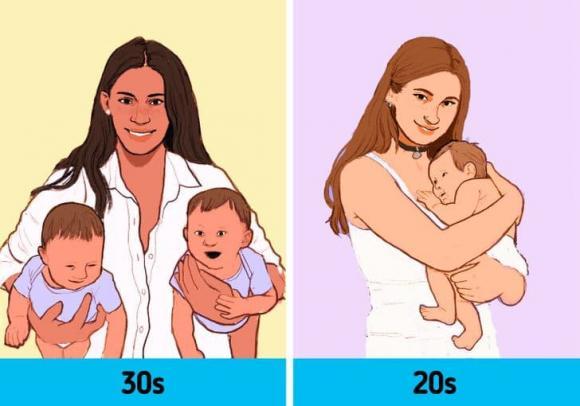 sinh con ở tuổi 30, rủi ro khi sinh ở tuổi 30, sức khỏe mẹ và bé