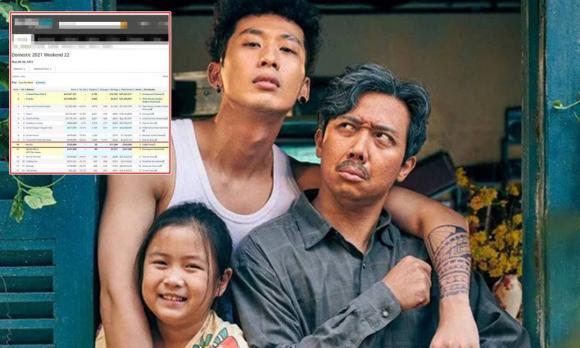 Phim Bố già, Trấn Thành, Sao Việt