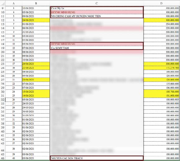 Đàm Vĩnh Hưng, Phi Nhung, Mỹ Tâm, Vy Oanh, S.T Sơn Thạch, Đan Trường, cộng đồng mạng, vaccine, Covid-19, Hồ Văn Cường, sao Việt