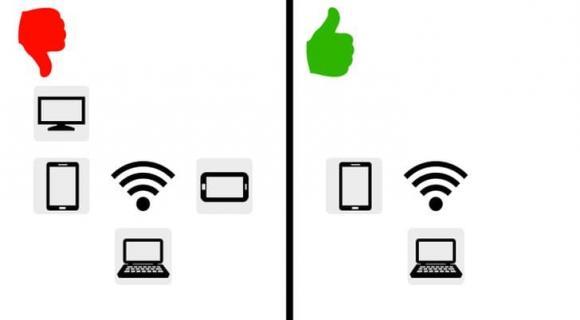 Wi-Fi yếu, cải thiện tình trạng Wi-Fi yếu, kiến thức