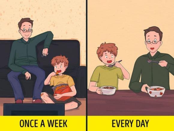 chăm con, nuôi dạy con, dạy con, dạy con trước 18 tuổi