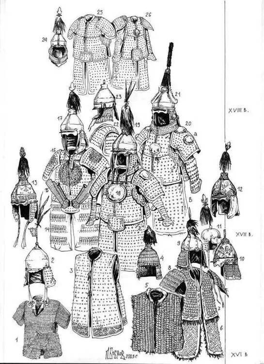 áo giáp, tàng trữ áo giáp, vũ khí, phong kiến