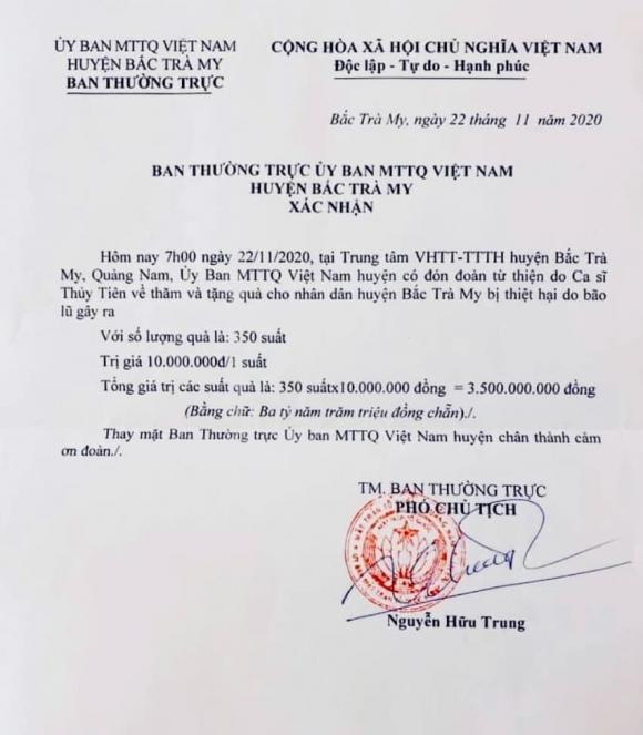 ca sĩ Thủy Tiên, danh thủ Công Vinh, sao Việt